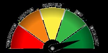 Baromètre de la colocation 2015